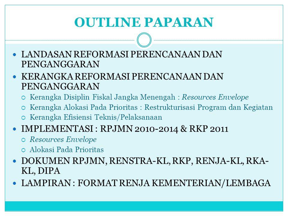 FORMULIR III Usulan Program/Kegiatan/Target Baru TAHUN 2011 KEMENTERIAN/LEMBAGA :.....................
