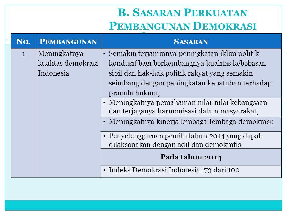 B. S ASARAN P ERKUATAN P EMBANGUNAN D EMOKRASI 20 NO.NO.P EMBANGUNAN S ASARAN 1 Meningkatnya kualitas demokrasi Indonesia Semakin terjaminnya peningka