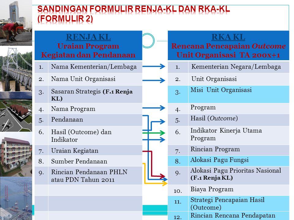RENJA KL Uraian Program Kegiatan dan Pendanaan RKA KL Rencana Pencapaian Outcome Unit Organisasi TA 200x+1 1.Nama Kementerian/Lembaga1.Kementerian Neg
