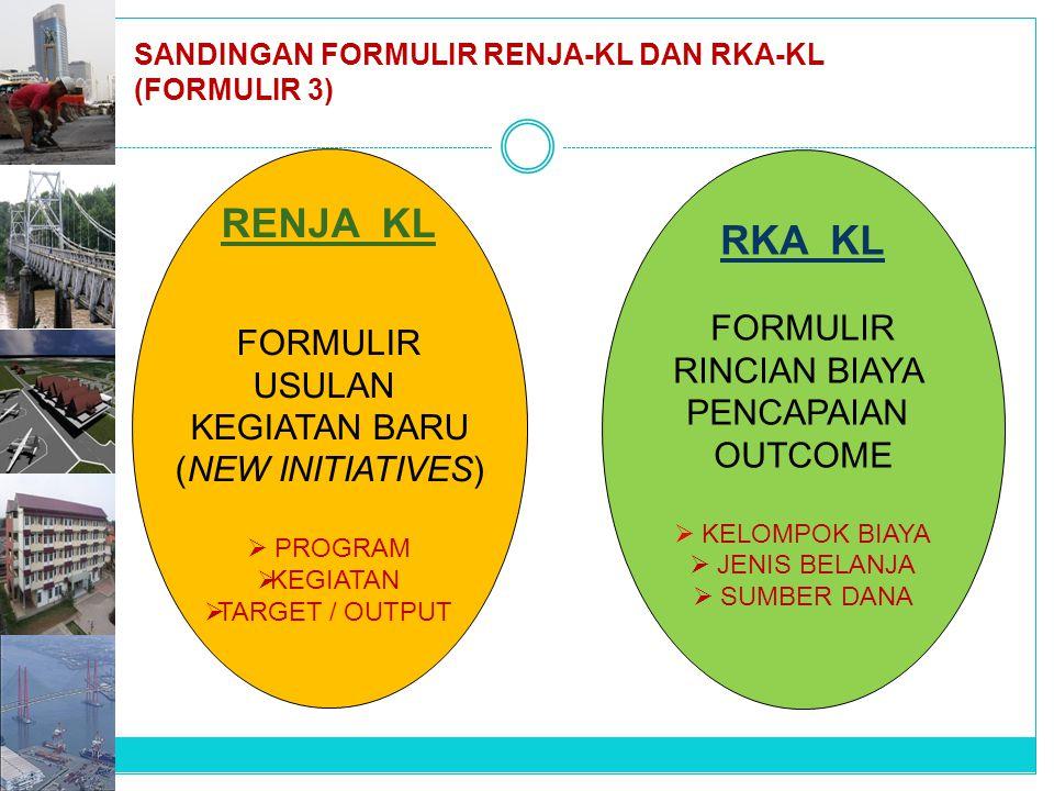SANDINGAN FORMULIR RENJA-KL DAN RKA-KL (FORMULIR 3) RKA KL FORMULIR RINCIAN BIAYA PENCAPAIAN OUTCOME  KELOMPOK BIAYA  JENIS BELANJA  SUMBER DANA RE