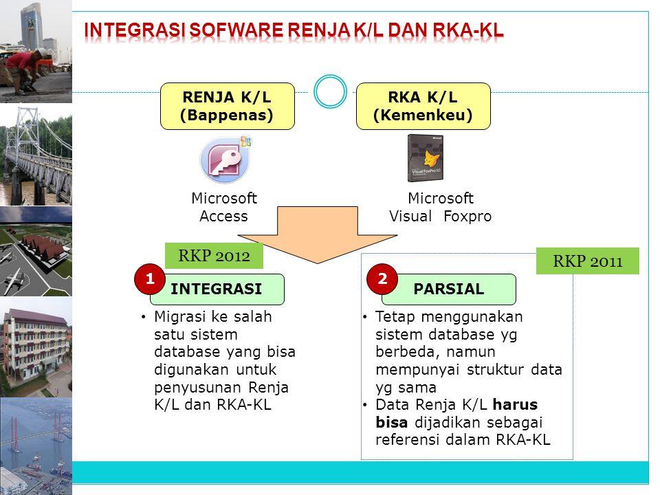 RENJA K/L (Bappenas) RKA K/L (Kemenkeu) Microsoft Access Microsoft Visual Foxpro INTEGRASI 1 PARSIAL 2 Migrasi ke salah satu sistem database yang bisa