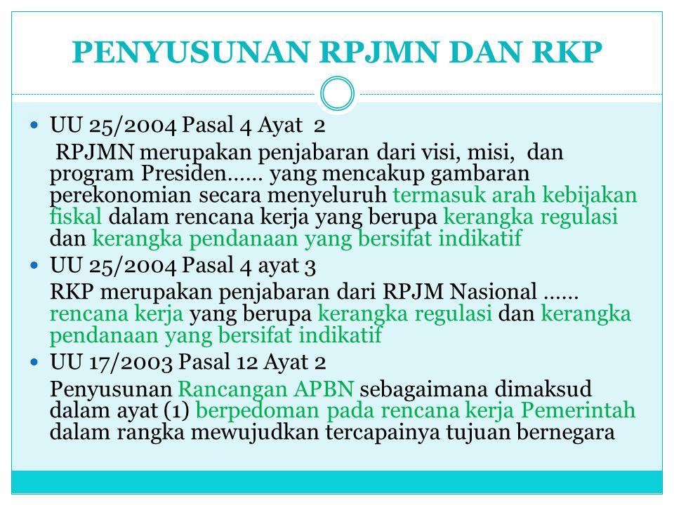 PENYUSUNAN RPJMN DAN RKP UU 25/2004 Pasal 4 Ayat 2 RPJMN merupakan penjabaran dari visi, misi, dan program Presiden…… yang mencakup gambaran perekonom