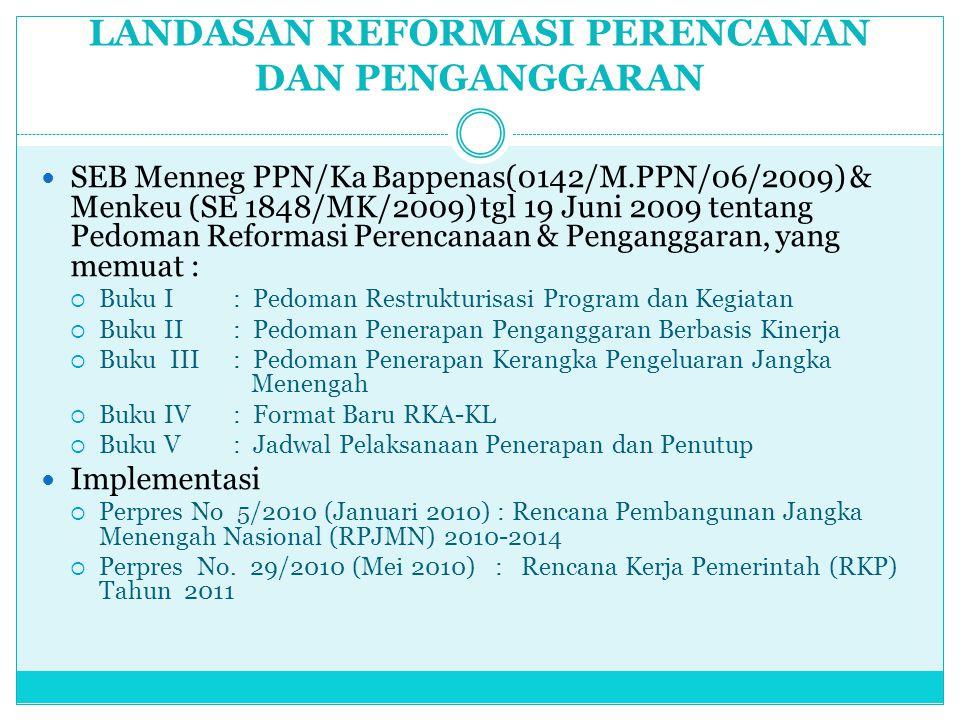 LANDASAN REFORMASI PERENCANAN DAN PENGANGGARAN SEB Menneg PPN/Ka Bappenas(0142/M.PPN/06/2009) & Menkeu (SE 1848/MK/2009) tgl 19 Juni 2009 tentang Pedo