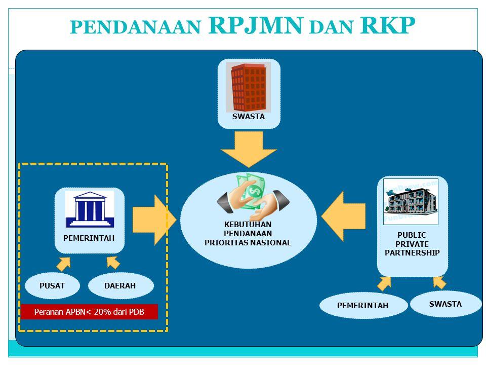 FORMULIR I Penjelasan Umum Rencana Kerja Kementerian/Lembaga Tahun 2011 KEMENTERIAN/LEMBAGA :.....................