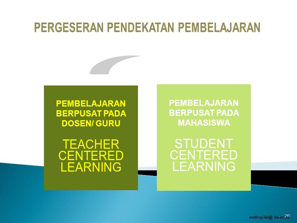 19 Sarjana (S1) Profesi Spesialis Spesialis 1 Spesialis 2 Muti Entry dan Multi Exit Sekolah Menegah Atas/ Kejuruan/ Madrasah Alyah Magister (S2) Dokto