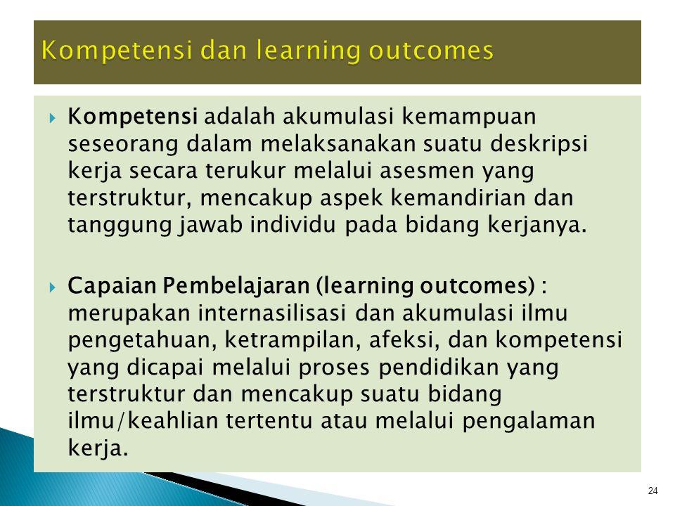 Kurikulum adalah seperangkat rencana dan pengaturan mengenai tujuan, isi dan bahan pelajaran serta cara yang digunakan sebagai pedoman penyelenggaraan