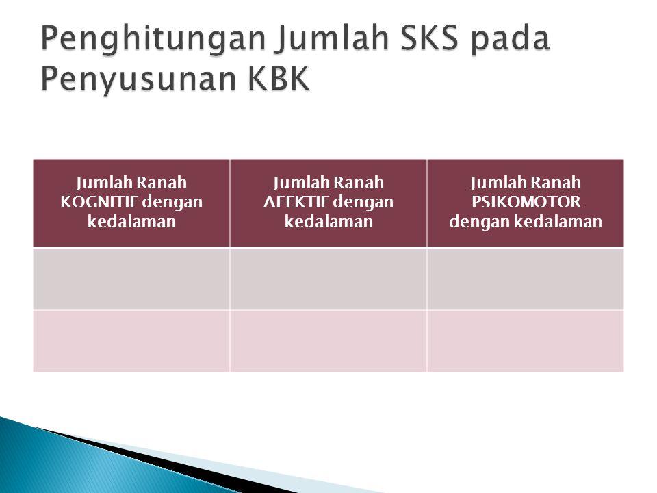 Kompetensi Sub Kompetensi Ranah Pembelajaran KLevel/ MK ALevel/ MK PLevel/ MK