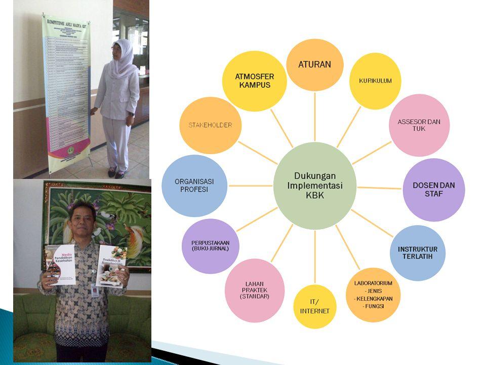 Bagaimana Kemungkinan Penerapan UHAP Kurikulum D-III Gizi Tahun 2008 PPK dapat Dilaksanakan Setiap Tahun Kompetensi Sudah Dipetekan