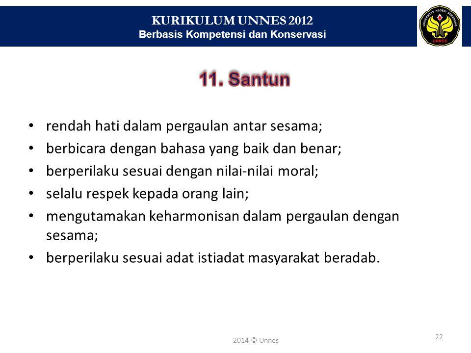 KURIKULUM UNNES 2012 Berbasis Kompetensi dan Konservasi 22 2014 © Unnes rendah hati dalam pergaulan antar sesama; berbicara dengan bahasa yang baik da