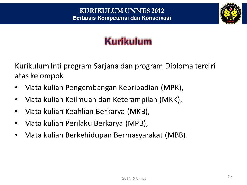 KURIKULUM UNNES 2012 Berbasis Kompetensi dan Konservasi 23 2014 © Unnes Kurikulum Inti program Sarjana dan program Diploma terdiri atas kelompok Mata