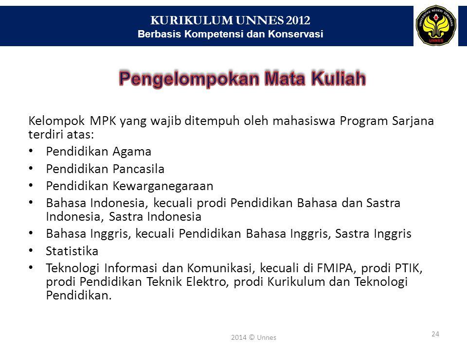 KURIKULUM UNNES 2012 Berbasis Kompetensi dan Konservasi 24 2014 © Unnes Kelompok MPK yang wajib ditempuh oleh mahasiswa Program Sarjana terdiri atas: