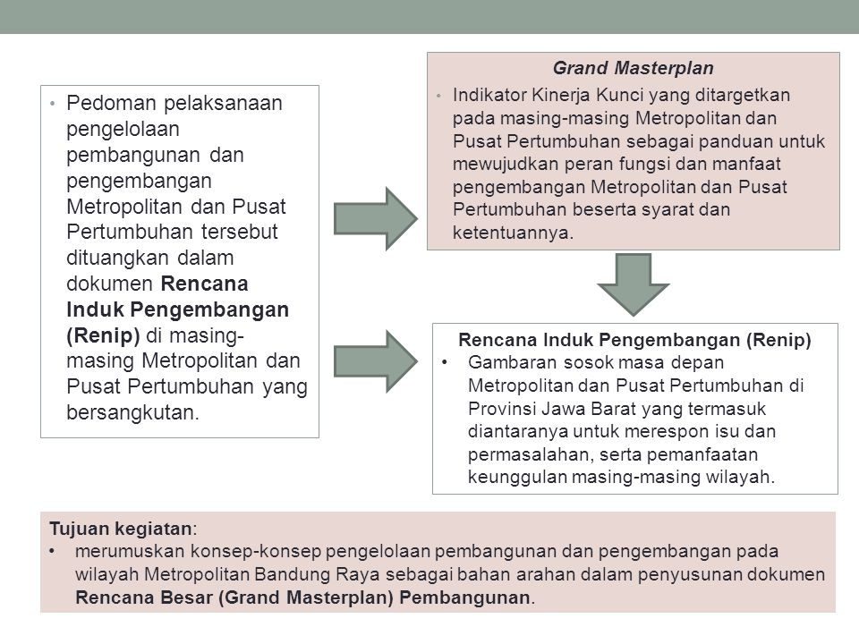 Hasil yang diharapkan Konsep dan Rancangan Rencana Besar Pembangunan Metropolitan Bandung Raya, dengan muatan: 1.Isu dan masalah utama wilayah; 2.Keunggulan wilayah; 3.Sosok masa depan / Visi wilayah pada akhir tahun 2050i ; 4.Konsep pendekatan pemecahan masalah (approach to problem) wilayah; 5.Pendefinisian dan konsep arahan pengelolaan pembangunan dan pengembangan di bidang- bidang yang bersifat strategis berskala metropolitan, lintas daerah serta lintas pemerintahan dan/atau berimplikasi skala metropolitan (meliputi bidang pemerintahan, bidang ekonomi, bidang fisik dan lingkungan hidup, dan bidang sosial budaya); 6.Konsep keterkaitan/konektivitas antar wilayahii; 7.Konsep Indikator Kinerja Kunci sebagai standar keberhasilan pengelolaan pembangunan dan pengembangan wilayah; 8.Term of Reference (TOR) penyusunan Dokumen Rencana Besar; 9.Aspek-aspek substansi lainnya yang dinilai perlu.