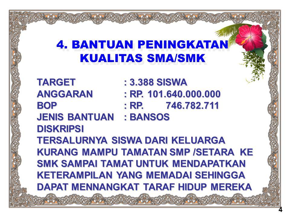 4. BANTUAN PENINGKATAN KUALITAS SMA/SMK TARGET: 3.388 SISWA ANGGARAN: RP. 101.640.000.000 BOP: RP. 746.782.711 JENIS BANTUAN : BANSOS DISKRIPSI TERSAL