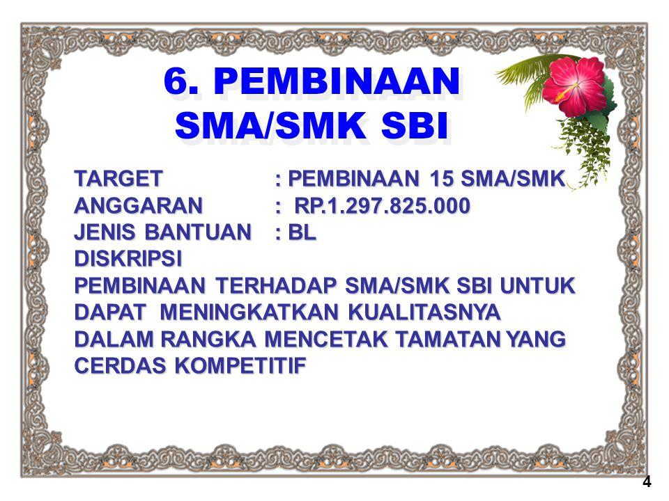6. PEMBINAAN SMA/SMK SBI TARGET: PEMBINAAN 15 SMA/SMK ANGGARAN: RP.1.297.825.000 JENIS BANTUAN : BL DISKRIPSI PEMBINAAN TERHADAP SMA/SMK SBI UNTUK DAP
