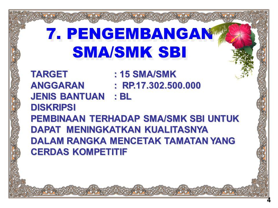 7. PENGEMBANGAN SMA/SMK SBI TARGET: 15 SMA/SMK ANGGARAN: RP.17.302.500.000 JENIS BANTUAN : BL DISKRIPSI PEMBINAAN TERHADAP SMA/SMK SBI UNTUK DAPAT MEN