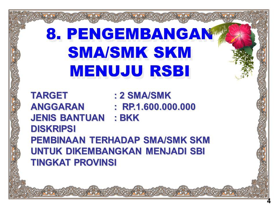 8. PENGEMBANGAN SMA/SMK SKM MENUJU RSBI TARGET: 2 SMA/SMK ANGGARAN: RP.1.600.000.000 JENIS BANTUAN : BKK DISKRIPSI PEMBINAAN TERHADAP SMA/SMK SKM UNTU