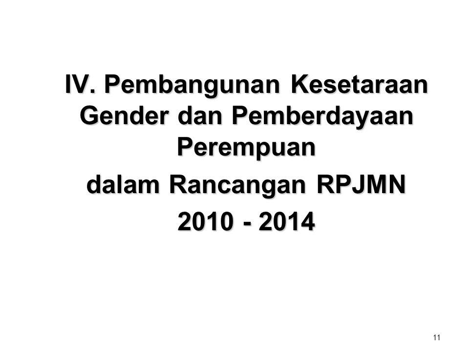 11 IV. Pembangunan Kesetaraan Gender dan Pemberdayaan Perempuan dalam Rancangan RPJMN 2010 - 2014