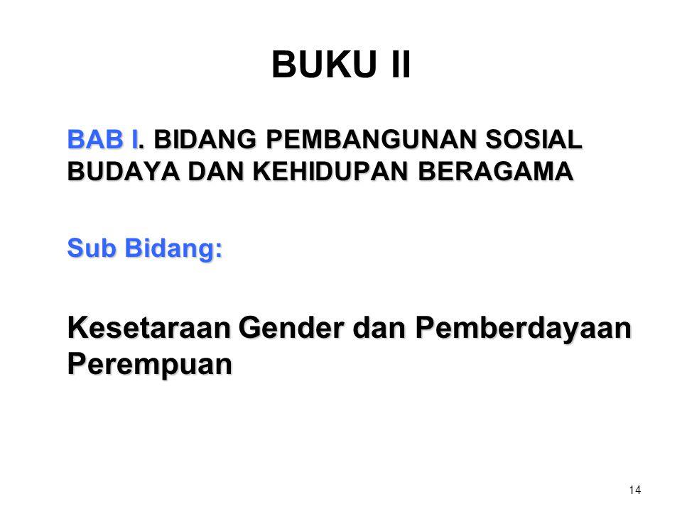 14 BUKU II BAB I. BIDANG PEMBANGUNAN SOSIAL BUDAYA DAN KEHIDUPAN BERAGAMA Sub Bidang: Kesetaraan Gender dan Pemberdayaan Perempuan