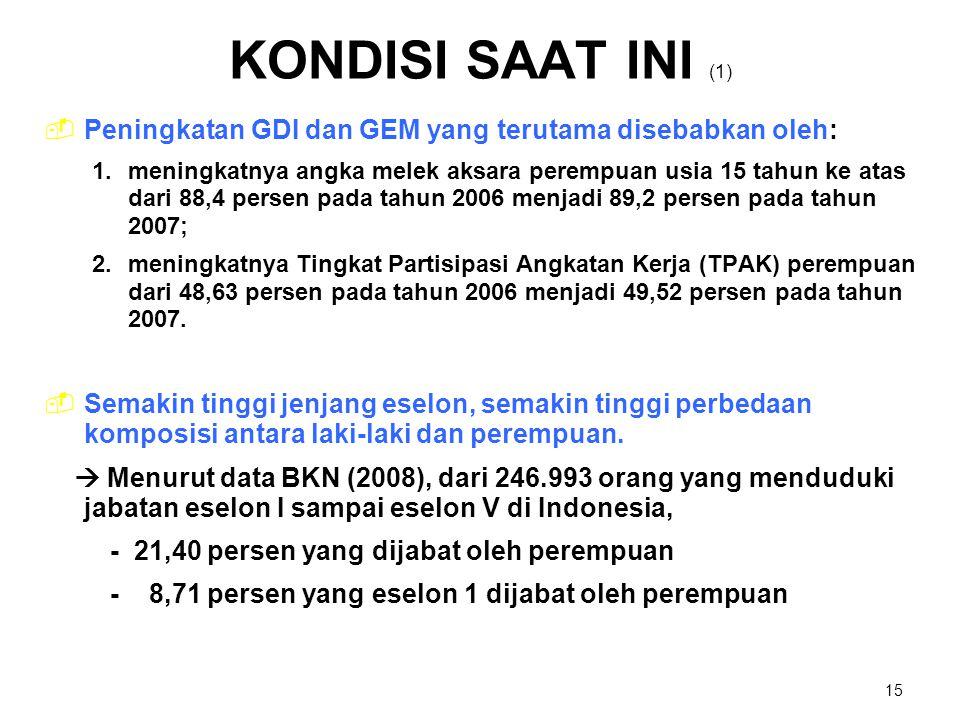 15 KONDISI SAAT INI (1)  Peningkatan GDI dan GEM yang terutama disebabkan oleh: 1.meningkatnya angka melek aksara perempuan usia 15 tahun ke atas dar
