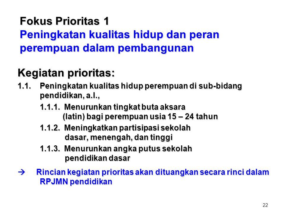 22 Fokus Prioritas 1 Peningkatan kualitas hidup dan peran perempuan dalam pembangunan Kegiatan prioritas: 1.1.Peningkatan kualitas hidup perempuan di