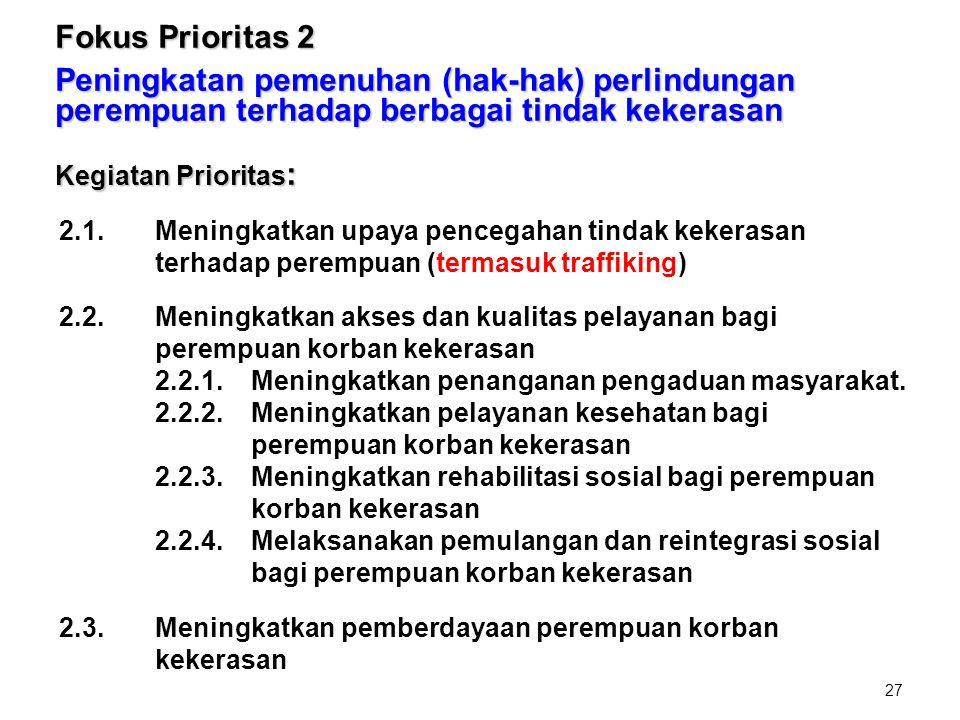 27 Fokus Prioritas 2 Peningkatan pemenuhan (hak-hak) perlindungan perempuan terhadap berbagai tindak kekerasan Kegiatan Prioritas : 2.1.Meningkatkan u