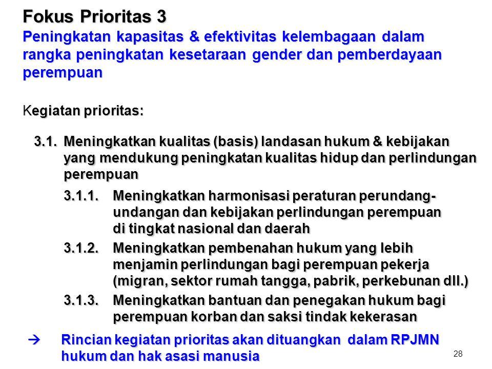 28 3.1.Meningkatkan kualitas (basis) landasan hukum & kebijakan yang mendukung peningkatan kualitas hidup dan perlindungan perempuan 3.1.1.Meningkatka