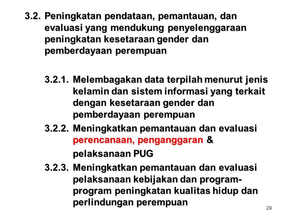 29 3.2.Peningkatan pendataan, pemantauan, dan evaluasi yang mendukung penyelenggaraan peningkatan kesetaraan gender dan pemberdayaan perempuan 3.2.1.M