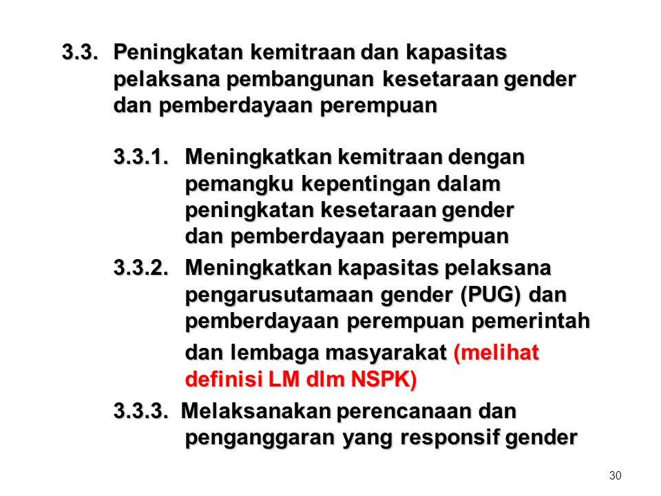 30 3.3.Peningkatan kemitraan dan kapasitas pelaksana pembangunan kesetaraan gender dan pemberdayaan perempuan 3.3.1.Meningkatkan kemitraan dengan pema
