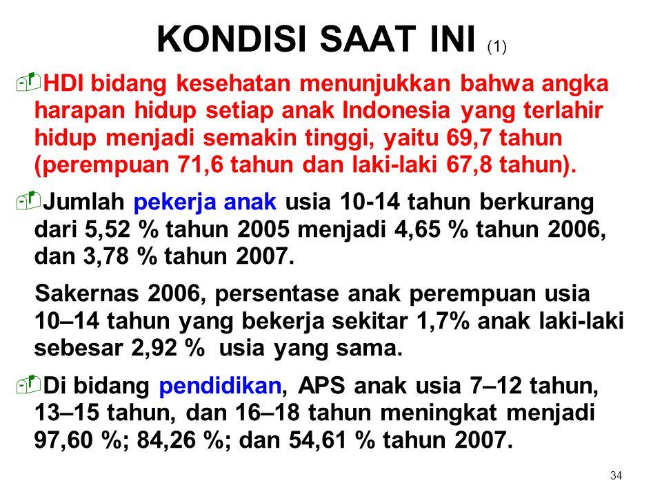 34 KONDISI SAAT INI (1)  HDI bidang kesehatan menunjukkan bahwa angka harapan hidup setiap anak Indonesia yang terlahir hidup menjadi semakin tinggi,