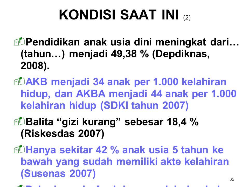 35 KONDISI SAAT INI (2)  Pendidikan anak usia dini meningkat dari… (tahun…) menjadi 49,38 % (Depdiknas, 2008).  AKB menjadi 34 anak per 1.000 kelahi