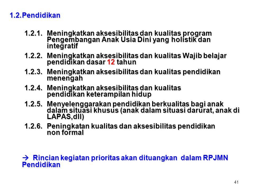 41 1.2.Pendidikan 1.2.1.Meningkatkan aksesibilitas dan kualitas program Pengembangan Anak Usia Dini yang holistik dan integratif 1.2.2.Meningkatkan ak