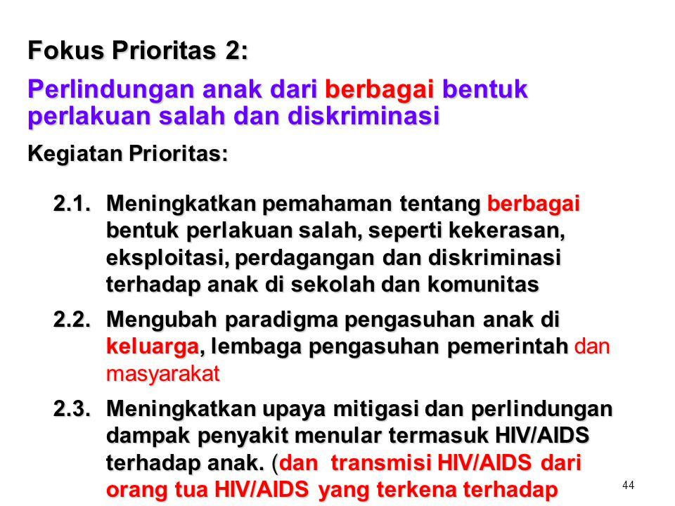 44 Fokus Prioritas 2: Perlindungan anak dari berbagai bentuk perlakuan salah dan diskriminasi Kegiatan Prioritas: 2.1.Meningkatkan pemahaman tentang b