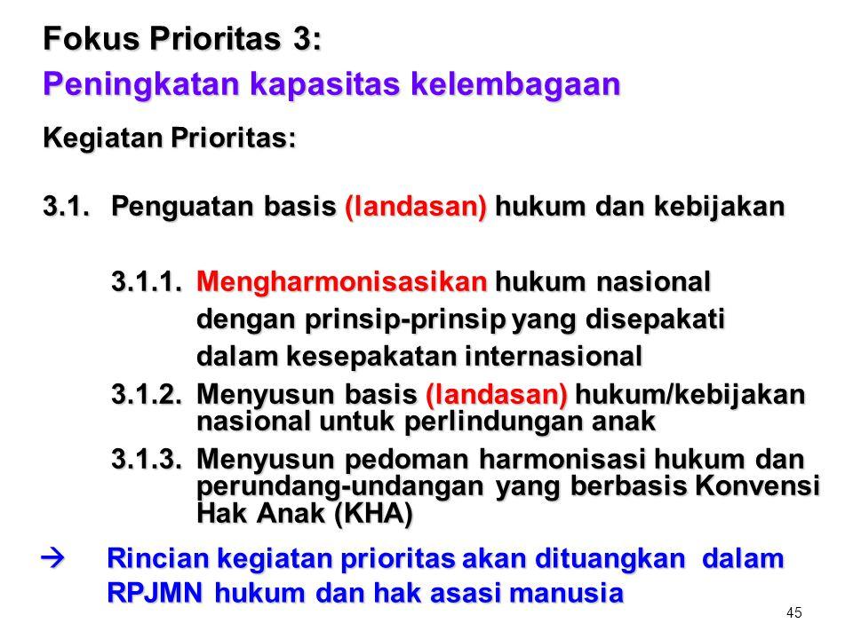 45 Fokus Prioritas 3: Peningkatan kapasitas kelembagaan Kegiatan Prioritas: 3.1.Penguatan basis (landasan) hukum dan kebijakan 3.1.1.Mengharmonisasika