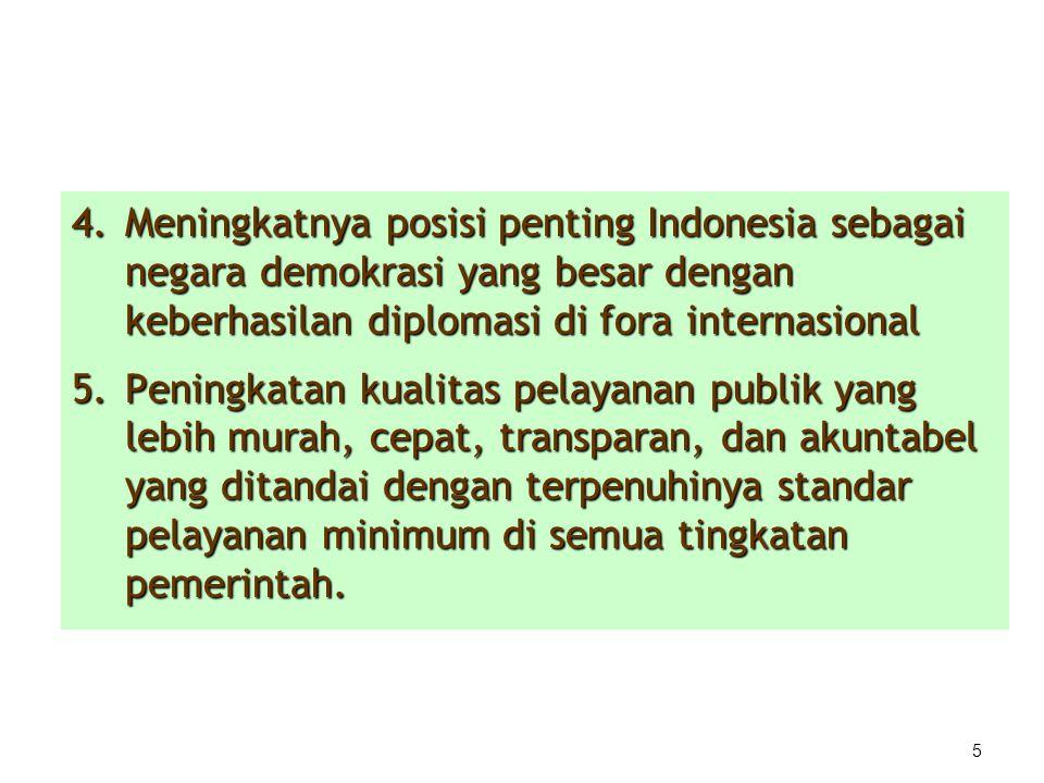 5 4.Meningkatnya posisi penting Indonesia sebagai negara demokrasi yang besar dengan keberhasilan diplomasi di fora internasional 5.Peningkatan kualit
