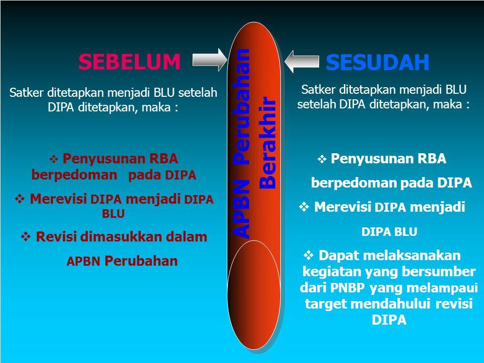 APBN Perubahan Berakhir SEBELUM SESUDAH Satker ditetapkan menjadi BLU setelah DIPA ditetapkan, maka :  Penyusunan RBA berpedoman pada DIPA  Merevisi