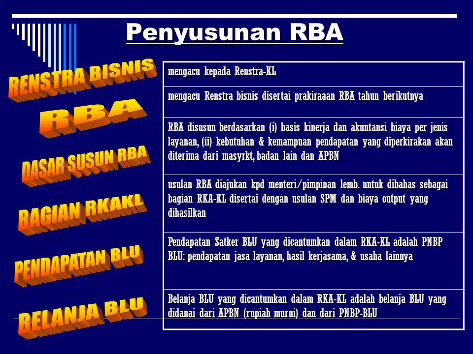 mengacu kepada Renstra-KL mengacu Renstra bisnis disertai prakiraaan RBA tahun berikutnya RBA disusun berdasarkan (i) basis kinerja dan akuntansi biaya per jenis layanan, (ii) kebutuhan & kemampuan pendapatan yang diperkirakan akan diterima dari masyrkt, badan lain dan APBN usulan RBA diajukan kpd menteri/pimpinan lemb.