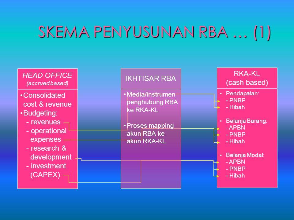  Sisa PNBP TA 2008 dan/atau TA 2009 agar segera diselesaikan dengan KPPN, Satker PK BLU menyampaikan permintaan pengembalian PNBP sesuai Perdirjen No.