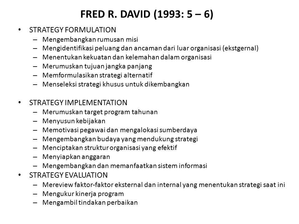 FRED R. DAVID (1993: 5 – 6) STRATEGY FORMULATION – Mengembangkan rumusan misi – Mengidentifikasi peluang dan ancaman dari luar organisasi (ekstgernal)