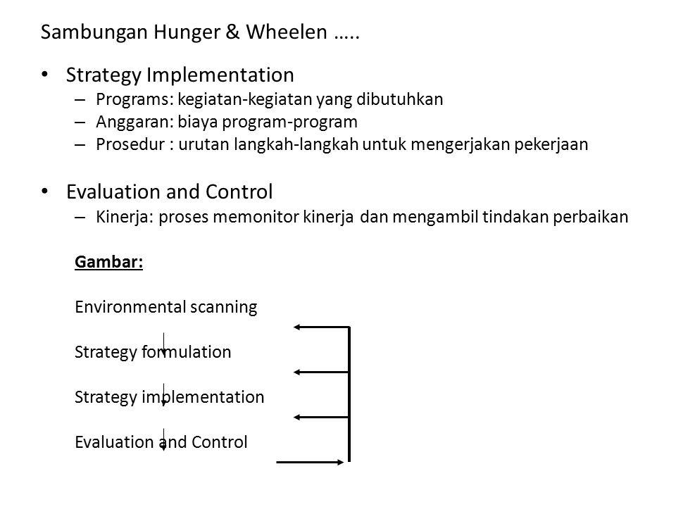 Sambungan Hunger & Wheelen ….. Strategy Implementation – Programs: kegiatan-kegiatan yang dibutuhkan – Anggaran: biaya program-program – Prosedur : ur