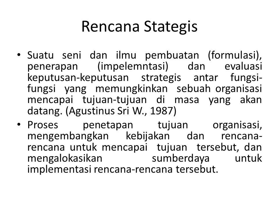 Rencana Stategis Suatu seni dan ilmu pembuatan (formulasi), penerapan (impelemntasi) dan evaluasi keputusan-keputusan strategis antar fungsi- fungsi y