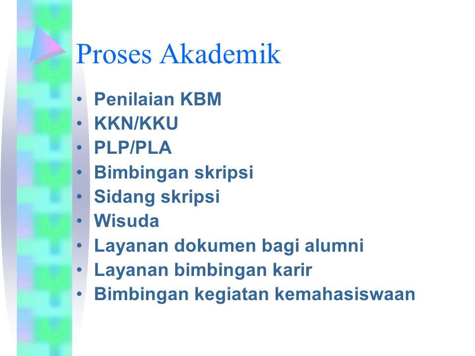 Proses Akademik Penilaian KBM KKN/KKU PLP/PLA Bimbingan skripsi Sidang skripsi Wisuda Layanan dokumen bagi alumni Layanan bimbingan karir Bimbingan ke