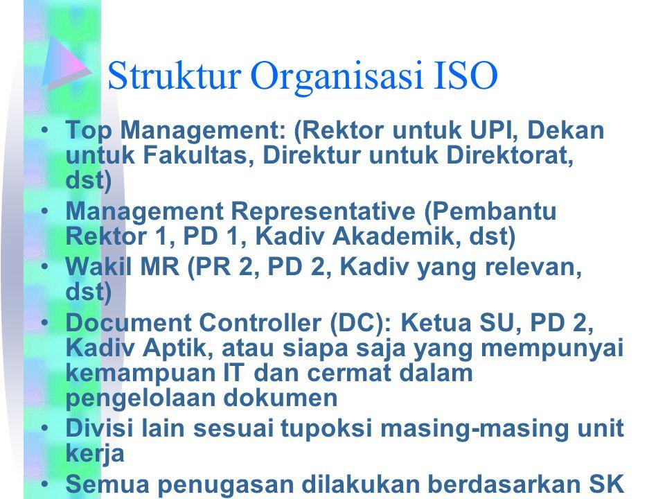 Langkah Persiapan ISO Menghubungi badan sertifikasi ISO Menyerahkan dokumen ISO ke badan sertifikasi Penilaian kecukupan dokumen Pre-audit Final Audit Tindakan perbaikan Penyerahan sertifikat ISO Surveilance audit (pilih setahun sekali, jangan 6 bulan sekali)