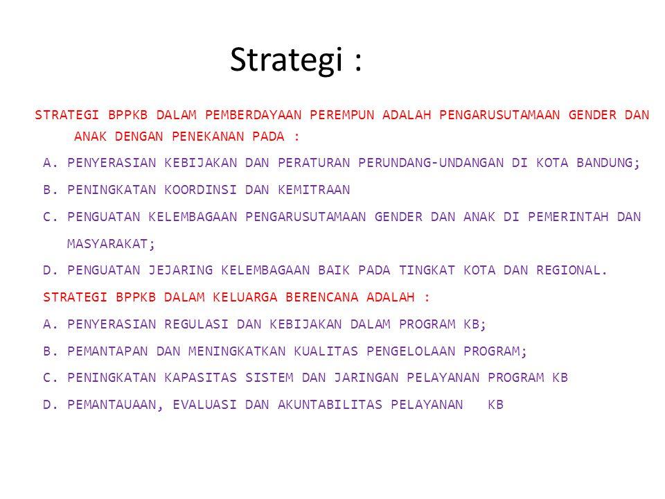 Strategi : STRATEGI BPPKB DALAM PEMBERDAYAAN PEREMPUN ADALAH PENGARUSUTAMAAN GENDER DAN ANAK DENGAN PENEKANAN PADA : A. PENYERASIAN KEBIJAKAN DAN PERA