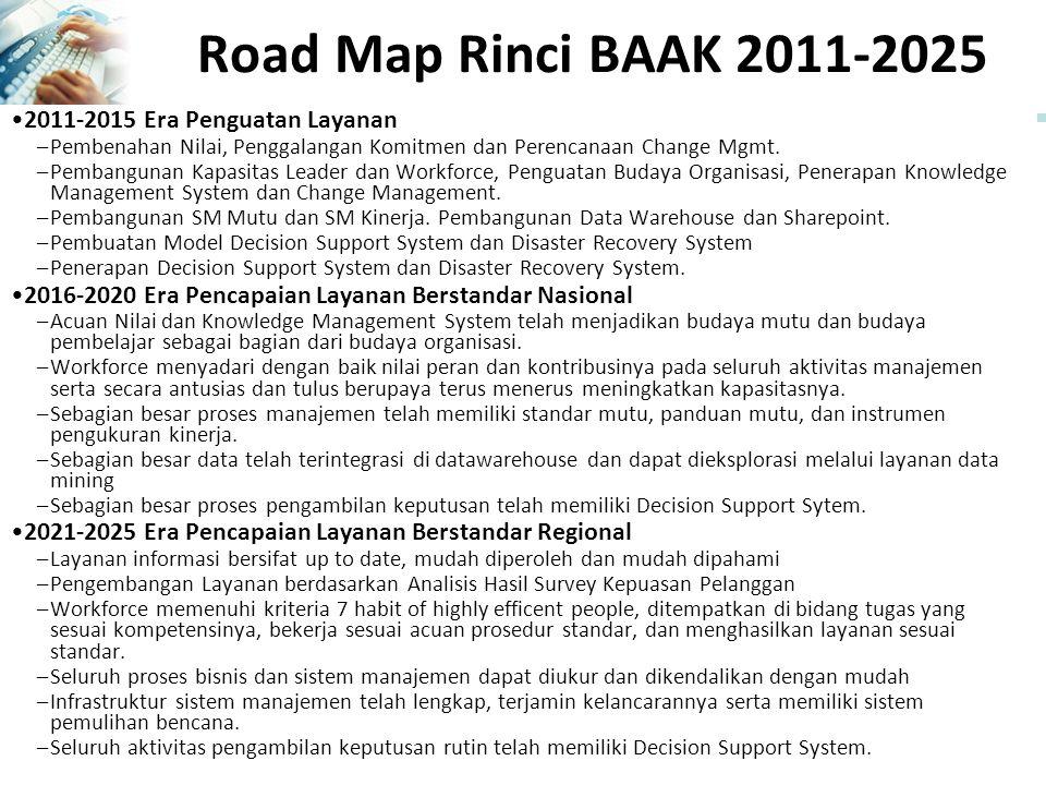 Road Map Rinci BAAK 2011-2025 2011-2015 Era Penguatan Layanan –Pembenahan Nilai, Penggalangan Komitmen dan Perencanaan Change Mgmt. –Pembangunan Kapas