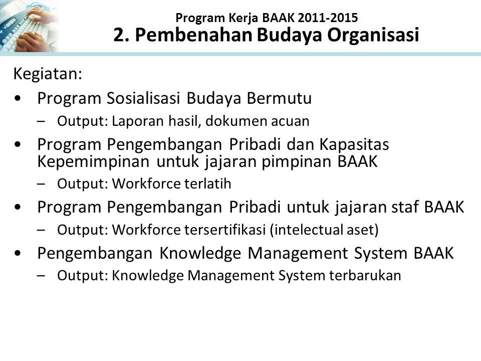 Program Kerja BAAK 2011-2015 2.