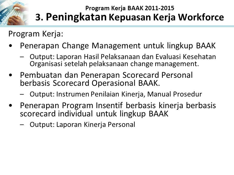 Program Kerja BAAK 2011-2015 3. Peningkatan Kepuasan Kerja Workforce Program Kerja: Penerapan Change Management untuk lingkup BAAK –Output: Laporan Ha