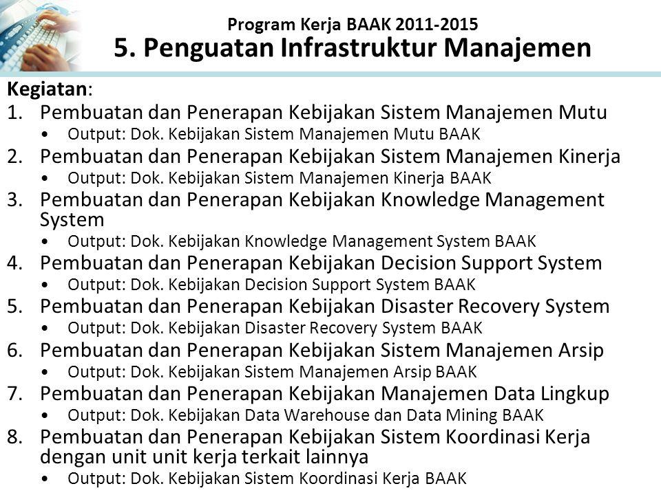 Program Kerja BAAK 2011-2015 5.