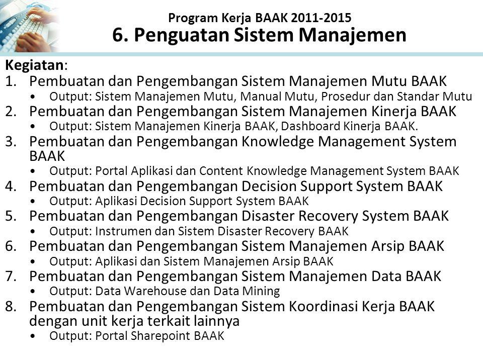Program Kerja BAAK 2011-2015 6. Penguatan Sistem Manajemen Kegiatan: 1.Pembuatan dan Pengembangan Sistem Manajemen Mutu BAAK Output: Sistem Manajemen