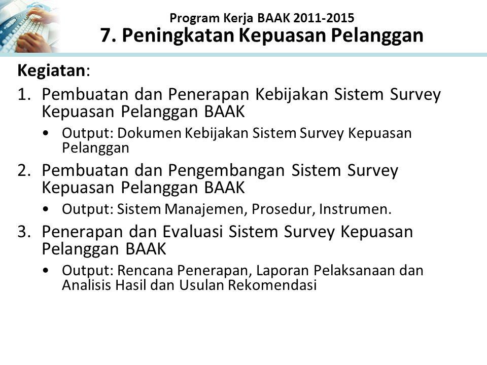 Program Kerja BAAK 2011-2015 7. Peningkatan Kepuasan Pelanggan Kegiatan: 1.Pembuatan dan Penerapan Kebijakan Sistem Survey Kepuasan Pelanggan BAAK Out