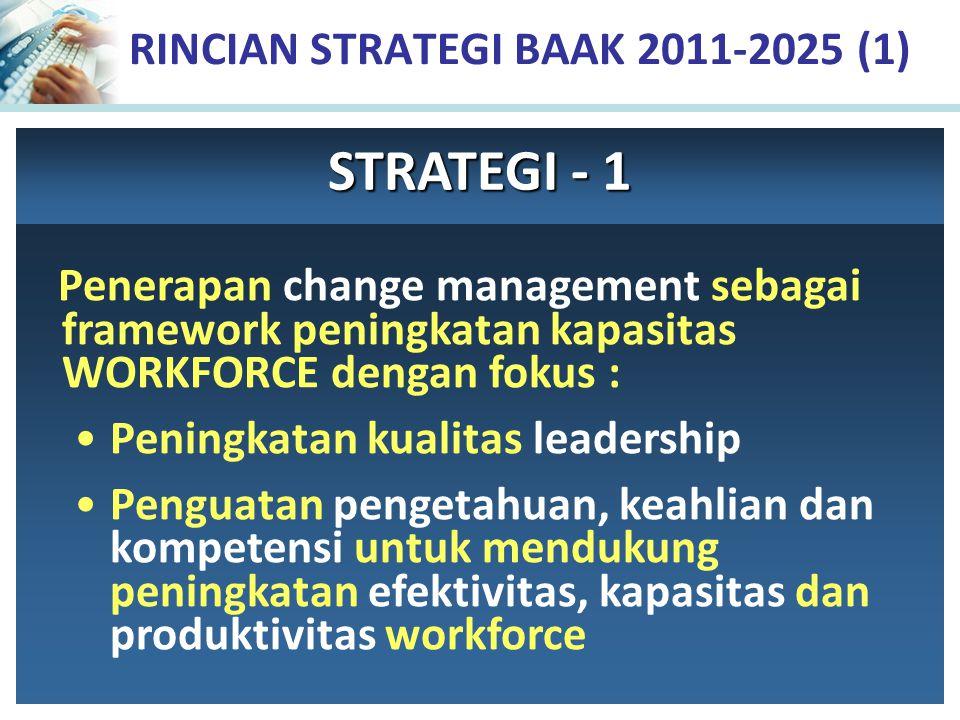 RINCIAN STRATEGI BAAK 2011-2025 (1) Penerapan change management sebagai framework peningkatan kapasitas WORKFORCE dengan fokus : Peningkatan kualitas leadership Penguatan pengetahuan, keahlian dan kompetensi untuk mendukung peningkatan efektivitas, kapasitas dan produktivitas workforce STRATEGI - 1